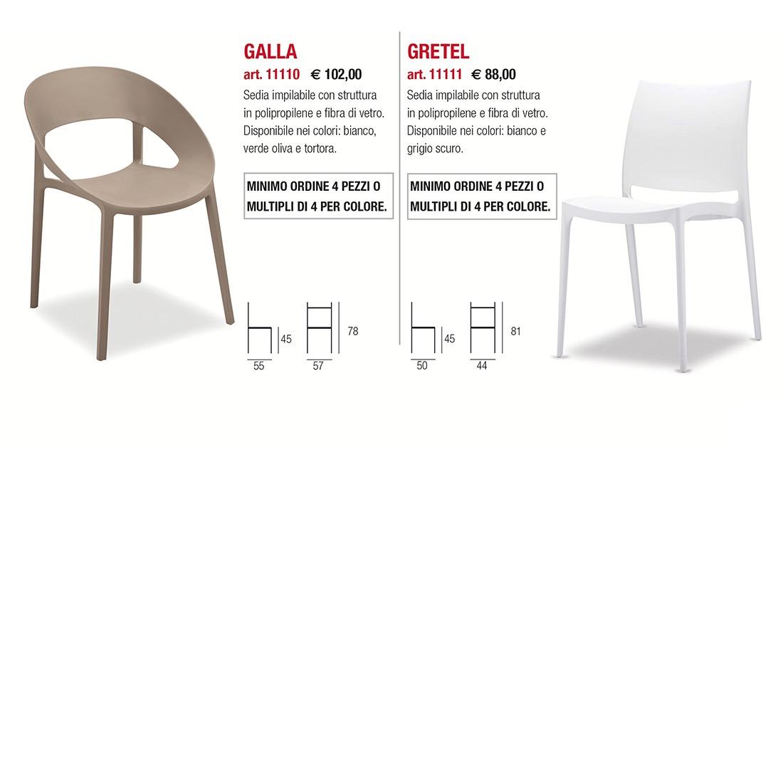 Sedie Via Corelli Milano.La Nova Sedia Sedie Pieghevoli Sgabelli Tavoli Poltrone